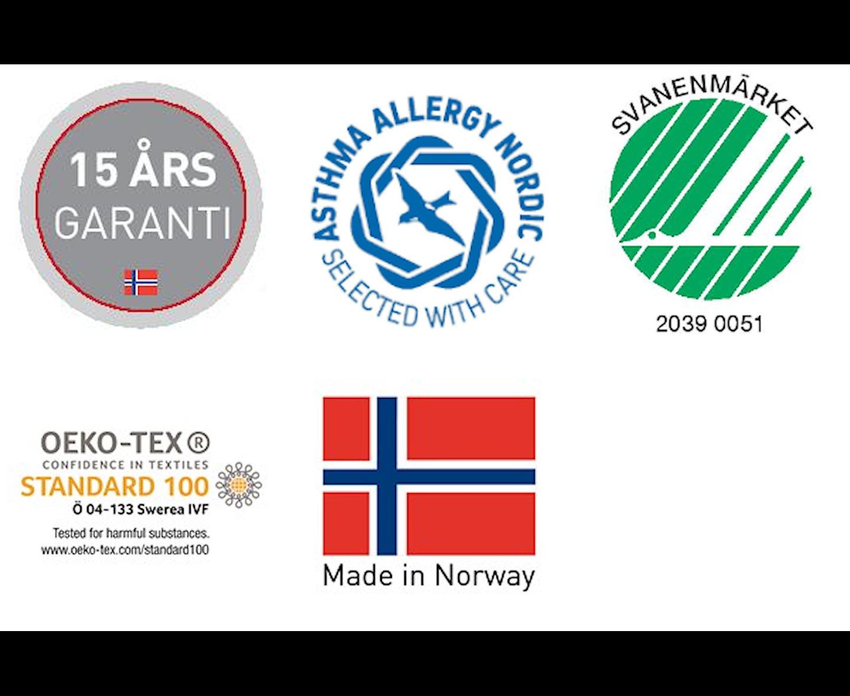 Høie Jotun Svanenmärkt Duntäcke Medium 220x220
